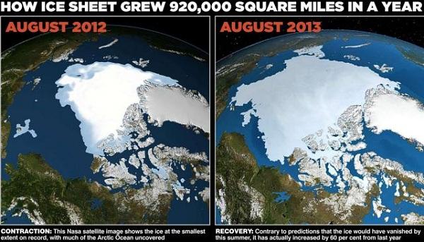 Zdecydujcie się w końcu, globalne ocieplenie, czy ochłodzenie?