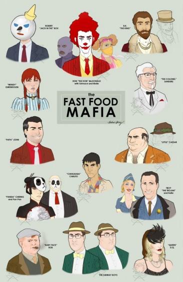 maskfastfood
