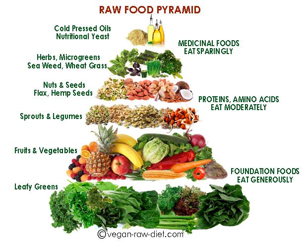 raw-diet.com_